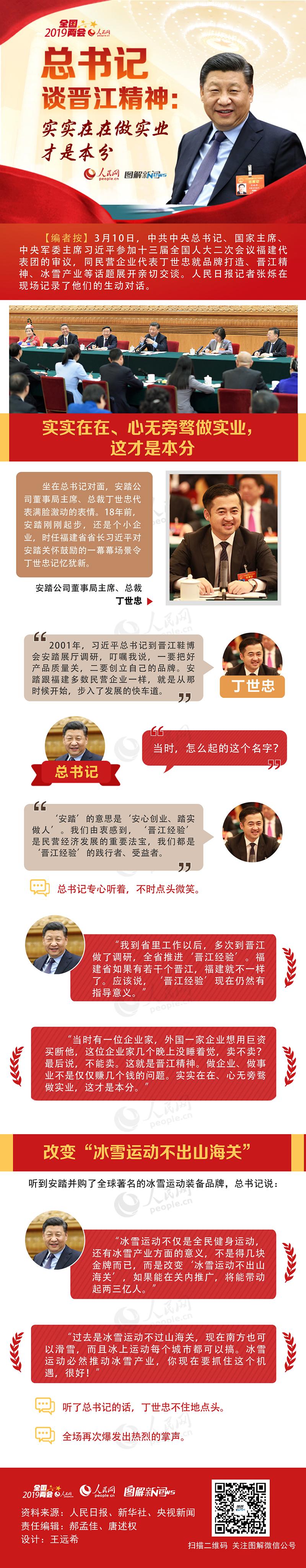 【图解】总书记谈晋江精神:实实在在做实业才是本分